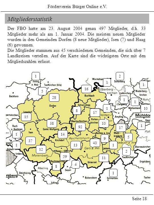 Förderverein Bürger Online e.V. Seite 18 Mitgliederstatistik Der FBO hatte am 23. August 2004 genau 497 Mitglieder, d.h. 33 Mitglieder mehr als am 1.