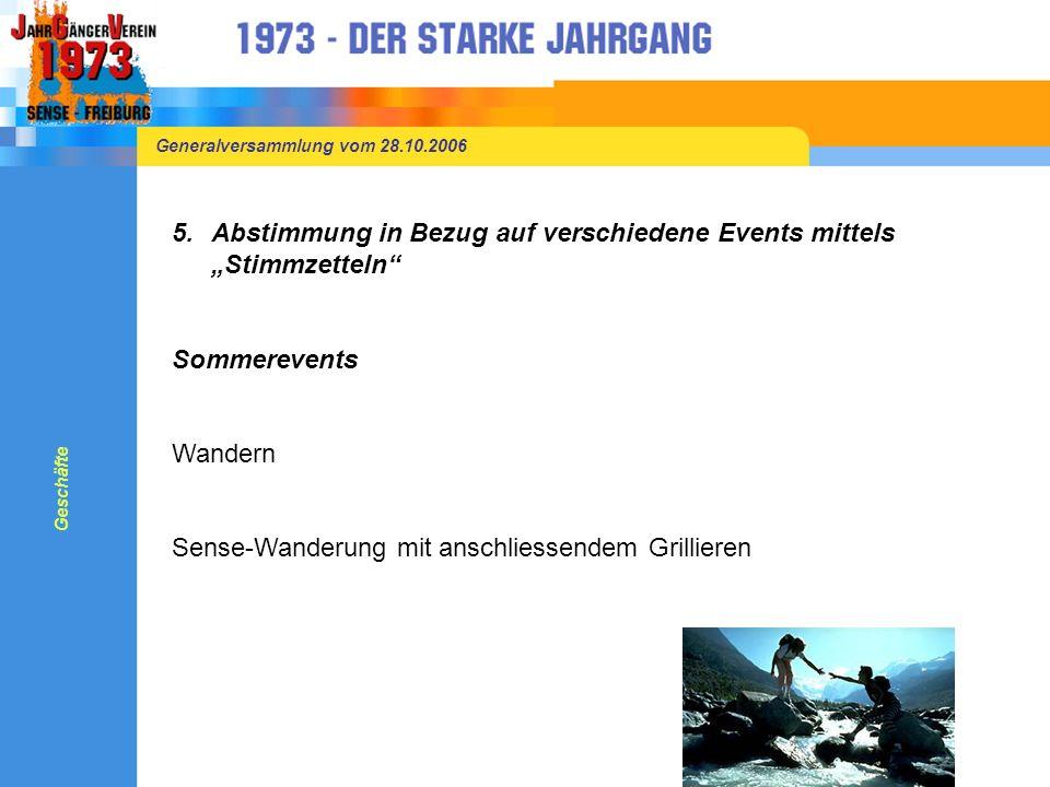Generalversammlung vom 28.10.2006 5.Abstimmung in Bezug auf verschiedene Events mittels Stimmzetteln Winterevents Schlitteln Schneeschuhlaufen Skifahren Geschäfte