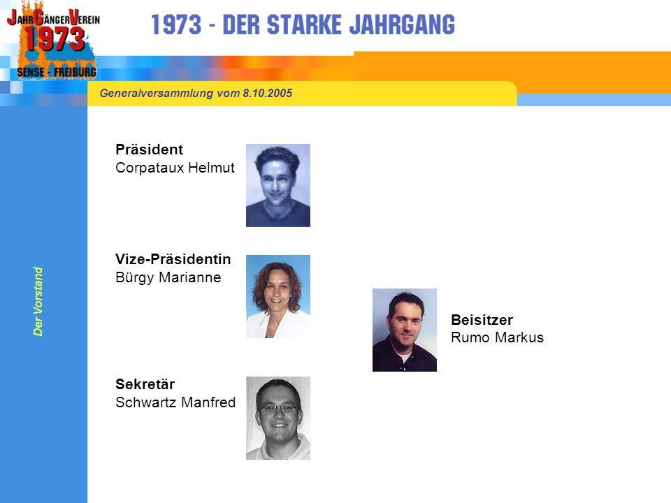 Generalversammlung vom 8.10.2005 Präsident Corpataux Helmut Vize-Präsidentin Bürgy Marianne Beisitzer Rumo Markus Sekretär Schwartz Manfred Der Vorstand