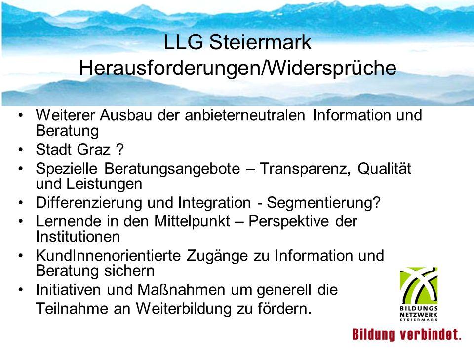 Bildungsnetzwerk Steiermark Niesenbergergasse 59, 8020 Graz Tel.: 0316 821373 bildungsnetzwerk@eb-stmk.at www.bildungsnetzwerk-stmk.at