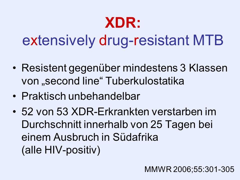 XDR: extensively drug-resistant MTB Resistent gegenüber mindestens 3 Klassen von second line Tuberkulostatika Praktisch unbehandelbar 52 von 53 XDR-Er