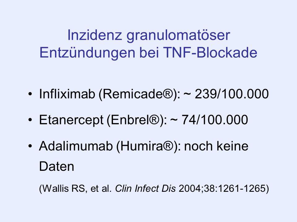 Inzidenz granulomatöser Entzündungen bei TNF-Blockade Infliximab (Remicade®): ~ 239/100.000 Etanercept (Enbrel®): ~ 74/100.000 Adalimumab (Humira®): n