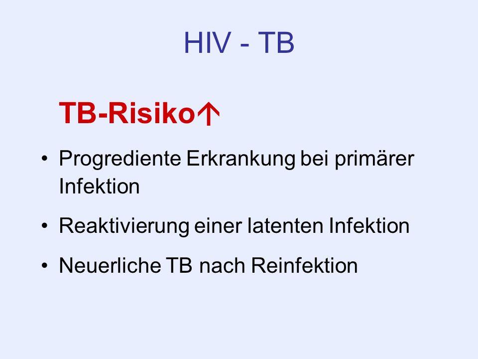 HIV - TB TB-Risiko Progrediente Erkrankung bei primärer Infektion Reaktivierung einer latenten Infektion Neuerliche TB nach Reinfektion