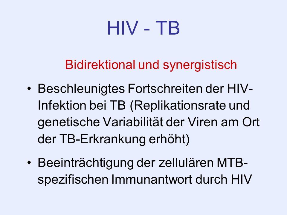 HIV - TB Bidirektional und synergistisch Beschleunigtes Fortschreiten der HIV- Infektion bei TB (Replikationsrate und genetische Variabilität der Vire