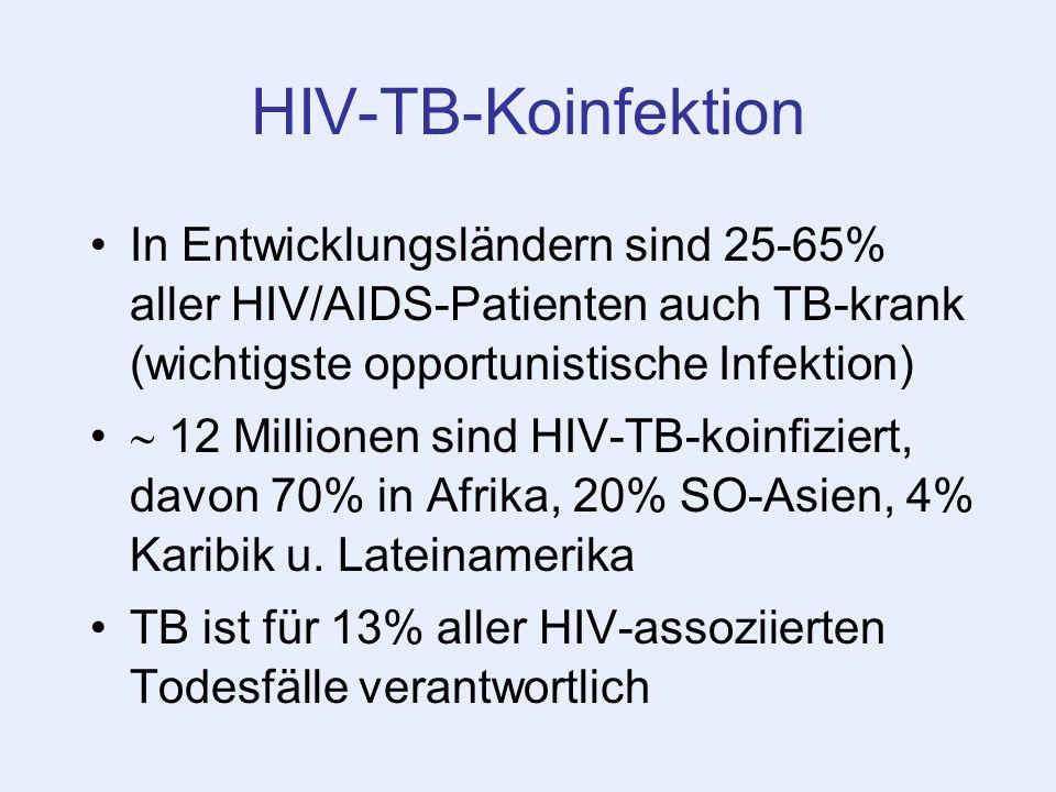 HIV-TB-Koinfektion In Entwicklungsländern sind 25-65% aller HIV/AIDS-Patienten auch TB-krank (wichtigste opportunistische Infektion) 12 Millionen sind
