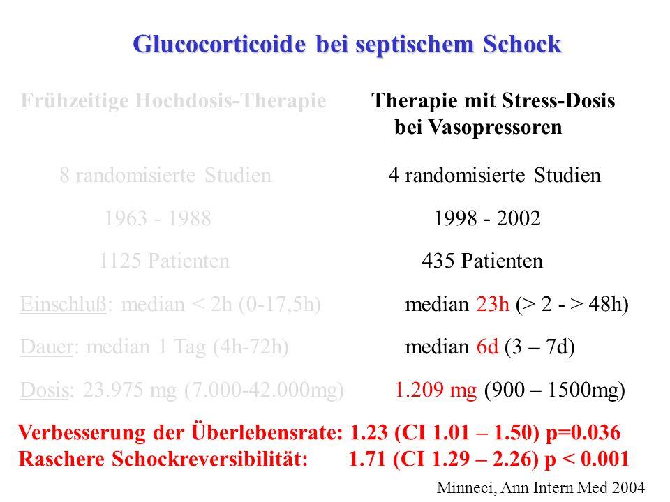 Glucocorticoide bei septischem Schock Frühzeitige Hochdosis-Therapie Therapie mit Stress-Dosis bei Vasopressoren 8 randomisierte Studien 4 randomisier