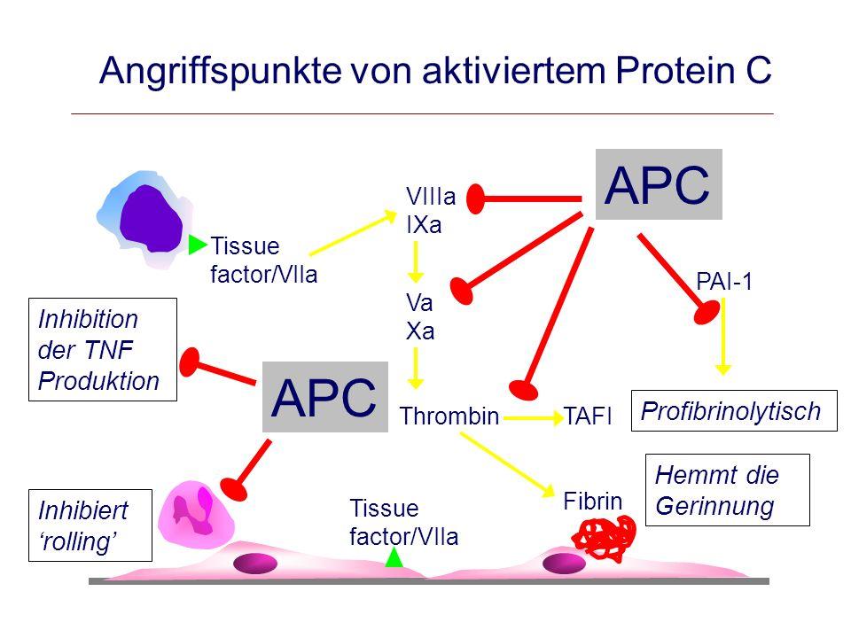 Long-term survival – APACHE II score Angus DL et al.