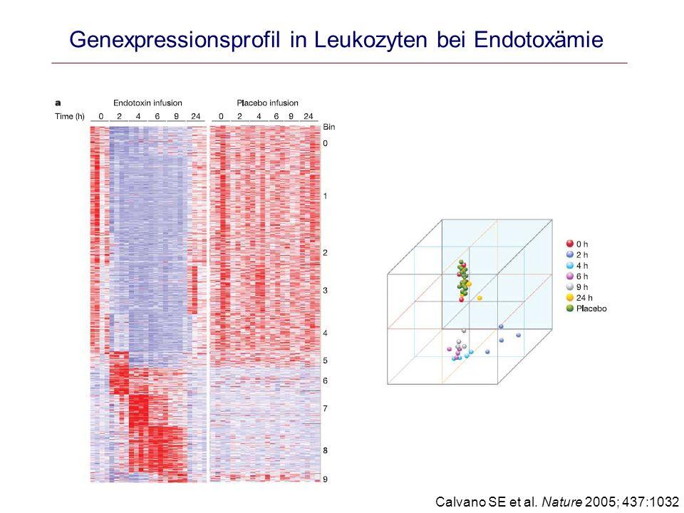 Calvano SE et al. Nature 2005; 437:1032