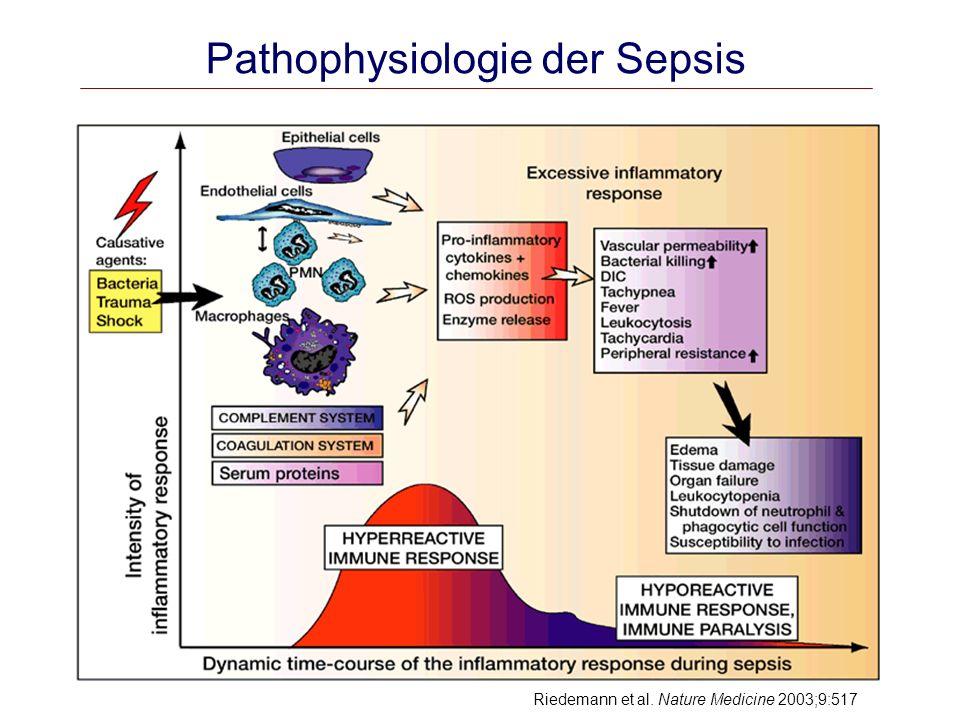 Wheeler, N Engl J Med 1999 Ausgangspunkt- primäre Infektion & Sepsis