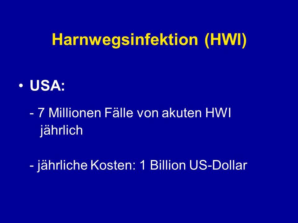 Harnwegsinfektion (HWI) USA: - 7 Millionen Fälle von akuten HWI jährlich - jährliche Kosten: 1 Billion US-Dollar