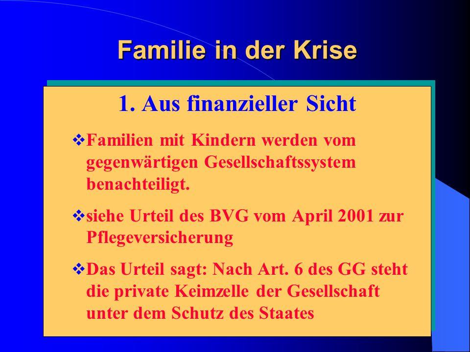 Familie in der Krise 1. Aus finanzieller Sicht Familien mit Kindern werden vom gegenwärtigen Gesellschaftssystem benachteiligt. siehe Urteil des BVG v
