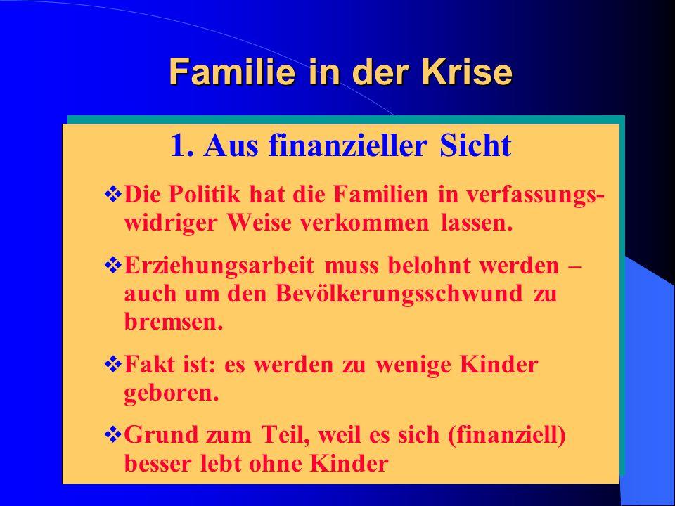 Familie in der Krise 1. Aus finanzieller Sicht Die Politik hat die Familien in verfassungs- widriger Weise verkommen lassen. Erziehungsarbeit muss bel