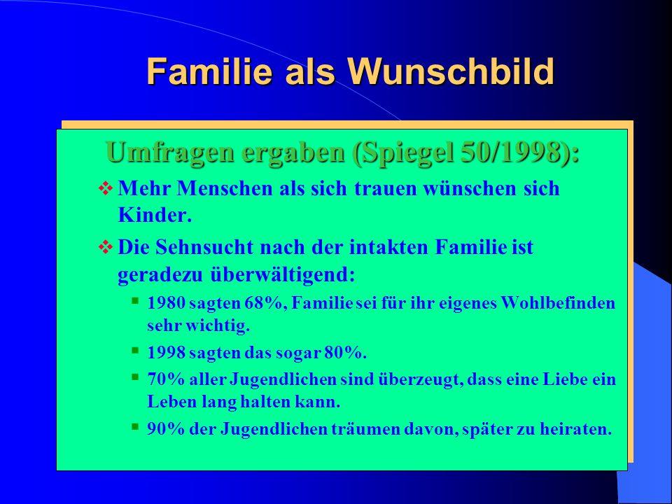 Familie als Wunschbild Umfragen ergaben (Spiegel 50/1998): Mehr Menschen als sich trauen wünschen sich Kinder. Die Sehnsucht nach der intakten Familie
