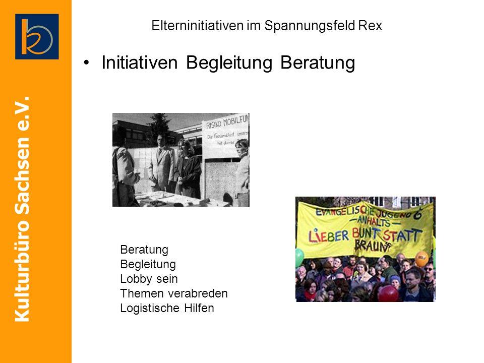 Elterninitiativen im Spannungsfeld Rex Initiativen Begleitung Beratung Beratung Begleitung Lobby sein Themen verabreden Logistische Hilfen