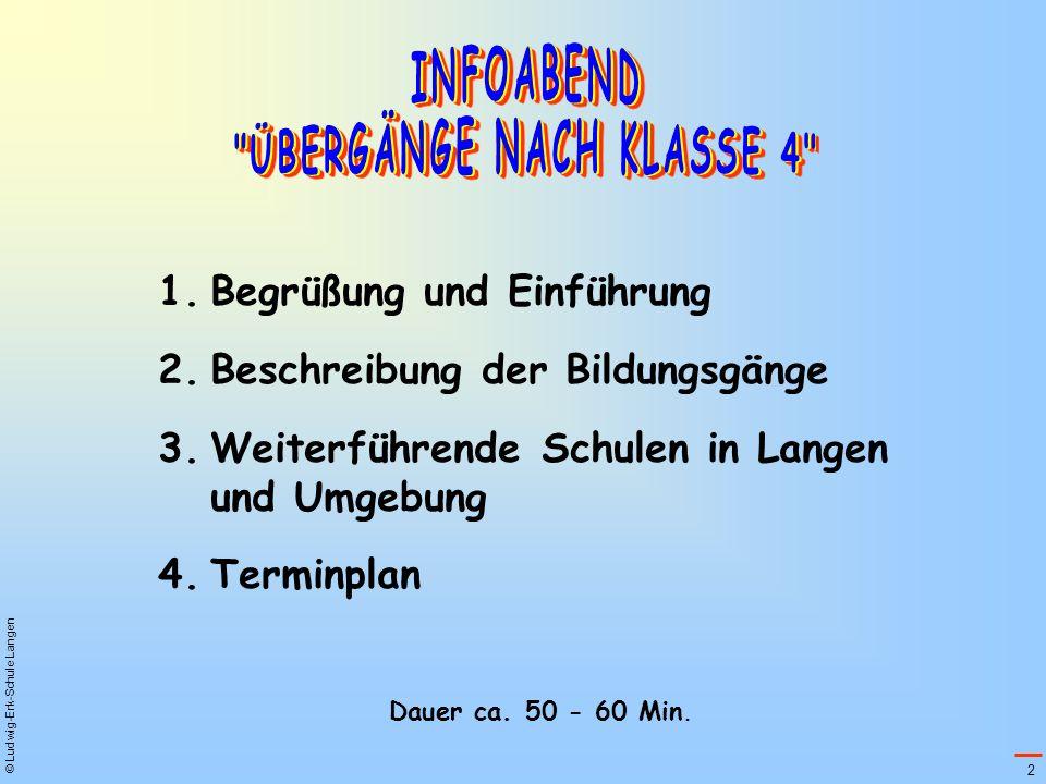 1.Begrüßung und Einführung 2.Beschreibung der Bildungsgänge 3.Weiterführende Schulen in Langen und Umgebung 4.Terminplan Dauer ca. 50 - 60 Min. 2