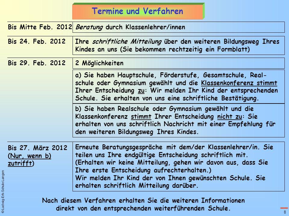 © Ludwig-Erk-Schule Langen Bis Mitte Feb. 2012 Bis 24. Feb. 2012 Bis 29. Feb. 2012 Bis 27. März 2012 (Nur, wenn b) zutrifft) Beratung durch Klassenleh