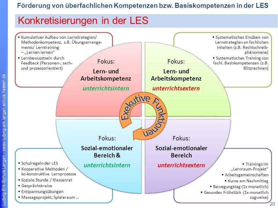 Ludwig-Erk-Schule Langen - www.ludwig-erk.langen.schule.hessen.de 20 Förderung von überfachlichen Kompetenzen bzw.
