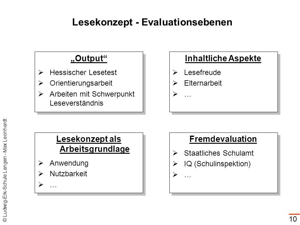 © Ludwig-Erk-Schule Langen - Max Leonhardt 10 Lesekonzept - Evaluationsebenen Output Hessischer Lesetest Orientierungsarbeit Arbeiten mit Schwerpunkt