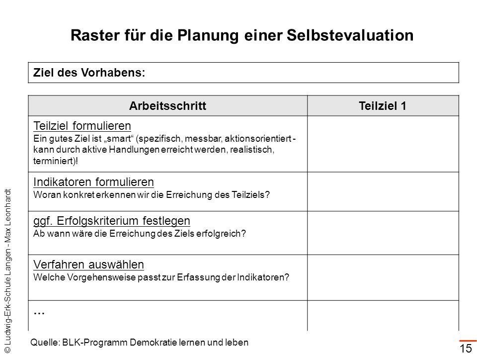 © Ludwig-Erk-Schule Langen - Max Leonhardt 15 Raster für die Planung einer Selbstevaluation Ziel des Vorhabens: ArbeitsschrittTeilziel 1 Teilziel form