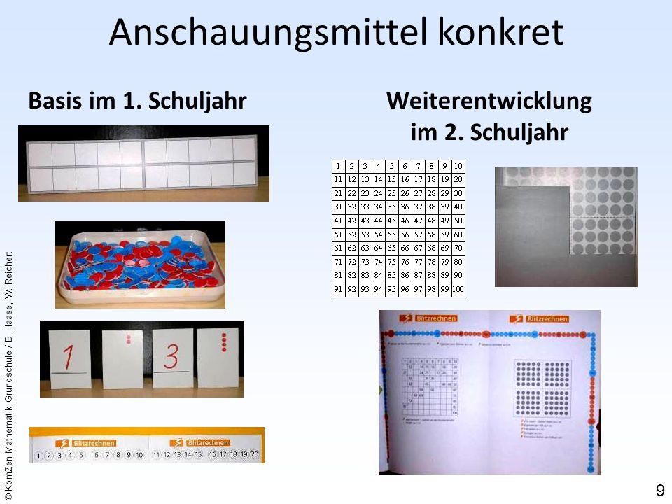 © KomZen Mathematik Grundschule / B.Haase, W. Reichert Anschauungsmittel konkret Basis im 1.