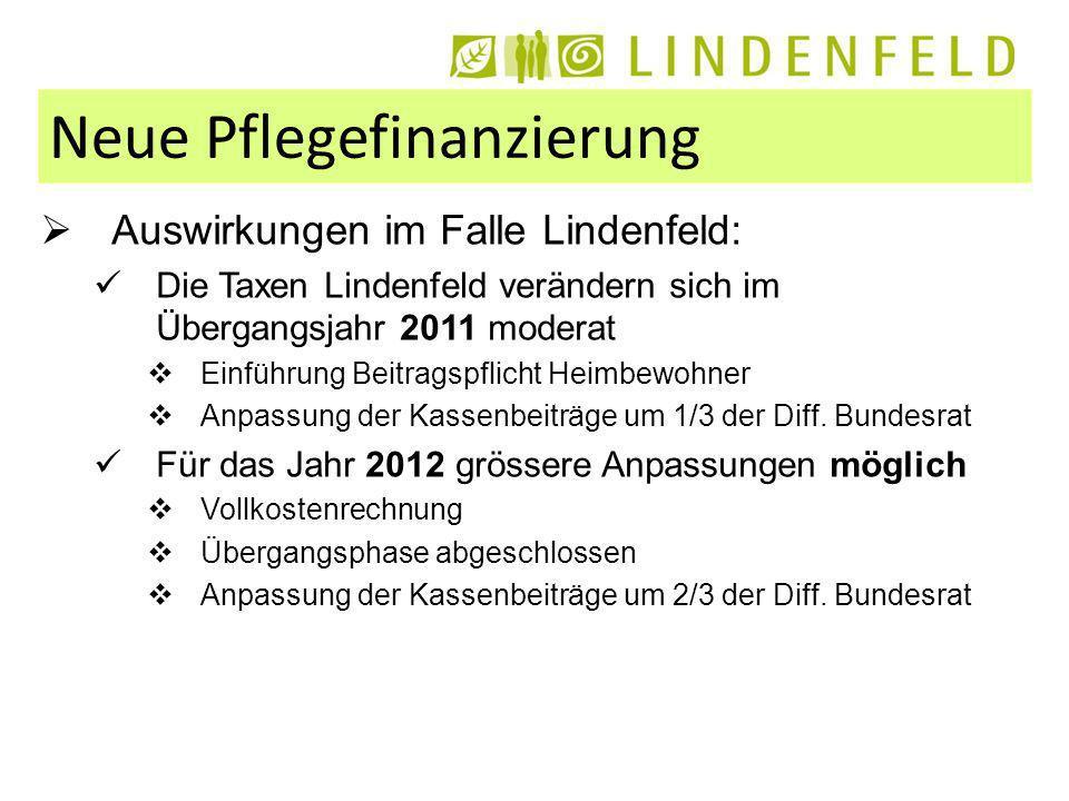 Neue Pflegefinanzierung Auswirkungen im Falle Lindenfeld: Die Taxen Lindenfeld verändern sich im Übergangsjahr 2011 moderat Einführung Beitragspflicht Heimbewohner Anpassung der Kassenbeiträge um 1/3 der Diff.