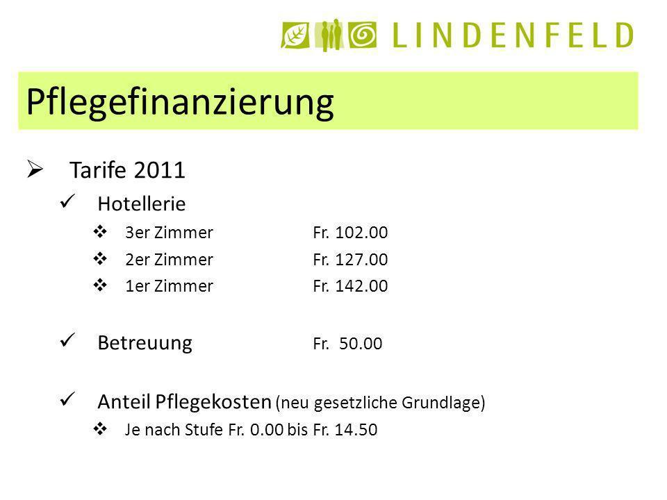 Pflegefinanzierung Tarife 2011 Hotellerie 3er ZimmerFr.