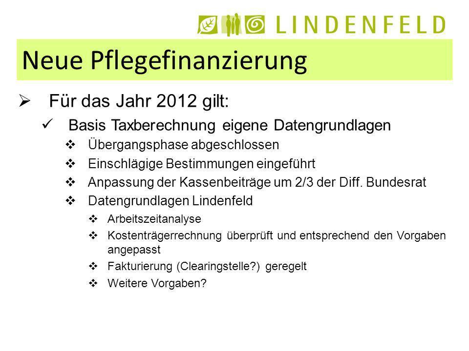 Neue Pflegefinanzierung Für das Jahr 2012 gilt: Basis Taxberechnung eigene Datengrundlagen Übergangsphase abgeschlossen Einschlägige Bestimmungen eingeführt Anpassung der Kassenbeiträge um 2/3 der Diff.