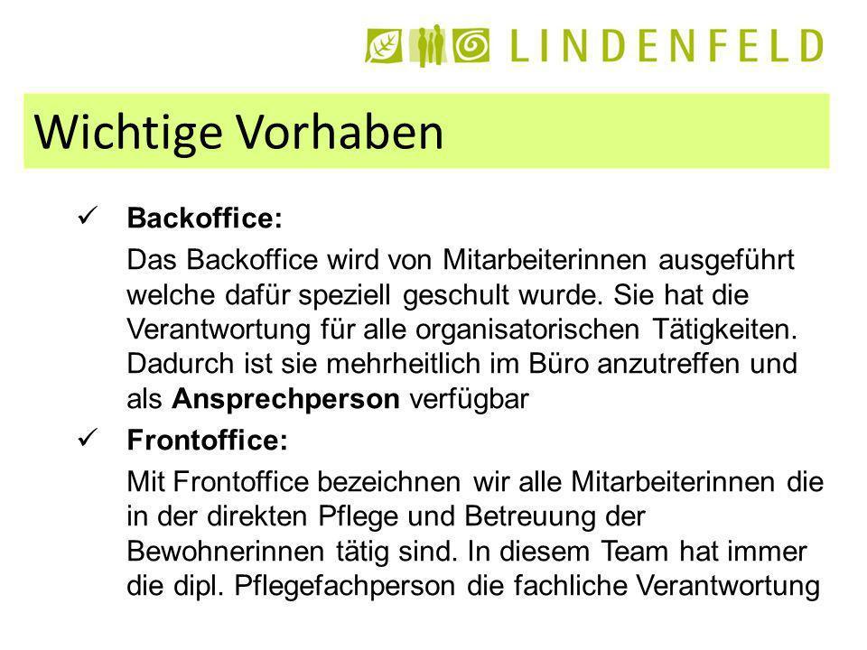 Wichtige Vorhaben Backoffice: Das Backoffice wird von Mitarbeiterinnen ausgeführt welche dafür speziell geschult wurde.