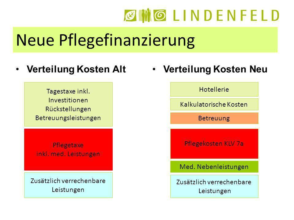 Neue Pflegefinanzierung Verteilung Kosten AltVerteilung Kosten Neu Tagestaxe inkl.
