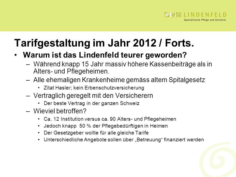 Tarifgestaltung im Jahr 2012 / Forts. Warum ist das Lindenfeld teurer geworden? –Während knapp 15 Jahr massiv höhere Kassenbeiträge als in Alters- und