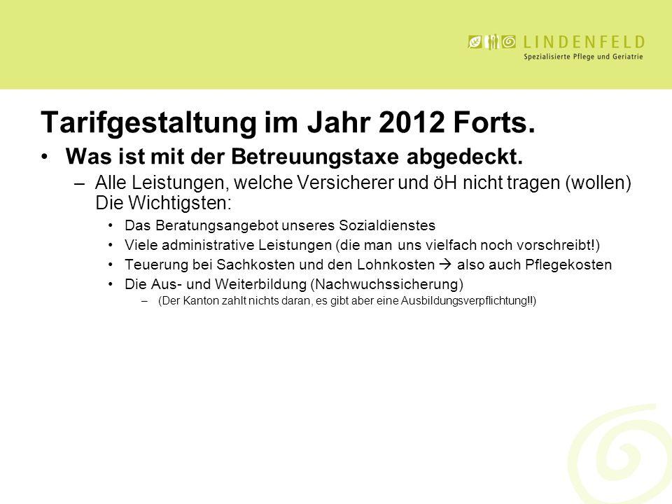 Tarifgestaltung im Jahr 2012 Forts. Was ist mit der Betreuungstaxe abgedeckt.