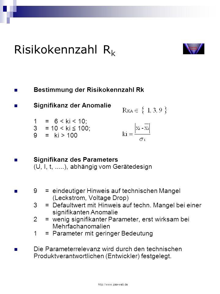http://www.paa-web.de Risikokennzahl R k Bestimmung der Risikokennzahl Rk Signifikanz der Anomalie 1 = 6 100 Signifikanz des Parameters (U, I, t,.....