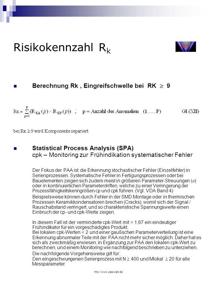 http://www.paa-web.de Risikokennzahl R k Berechnung Rk, Eingreifschwelle bei RK 9 Statistical Process Analysis (SPA) cpk – Monitoring zur Frühindikati