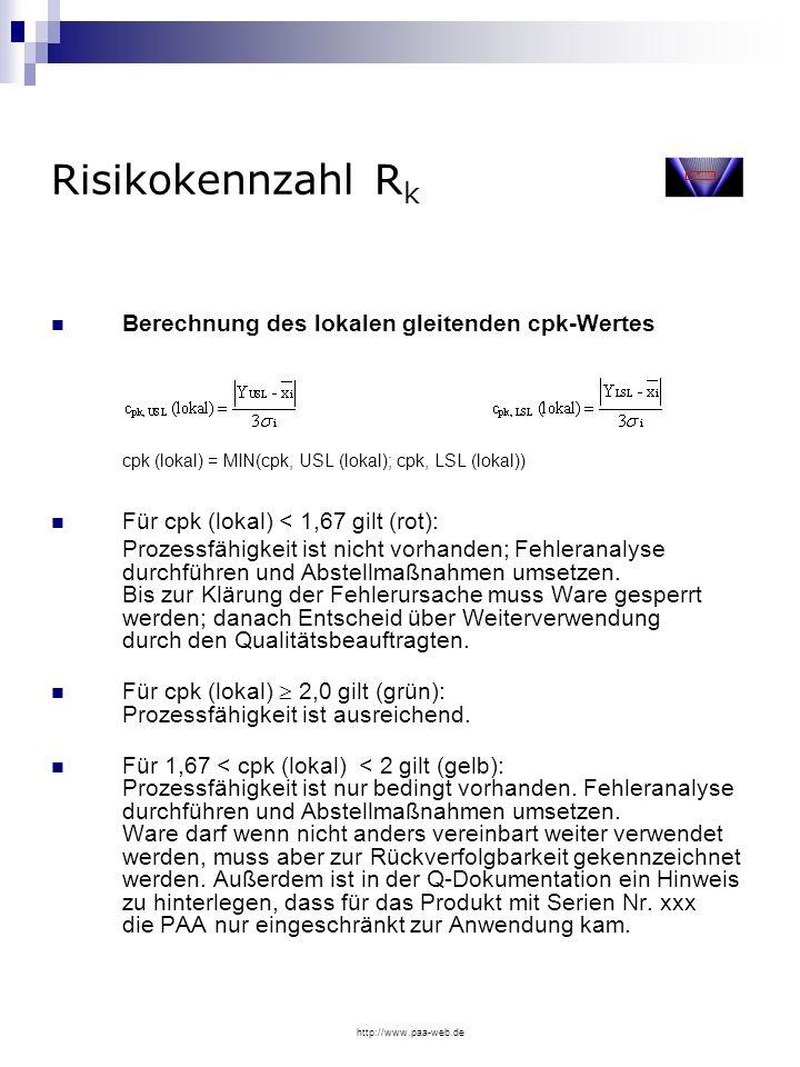 http://www.paa-web.de Risikokennzahl R k Berechnung des lokalen gleitenden cpk-Wertes cpk (lokal) = MIN(cpk, USL (lokal); cpk, LSL (lokal)) Für cpk (l