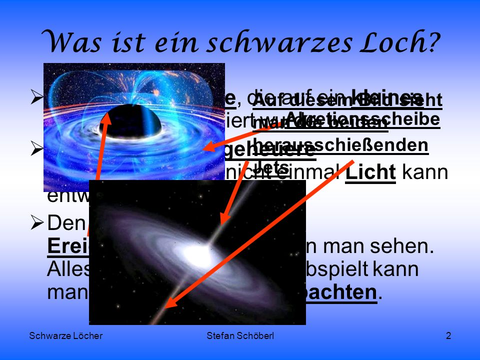 Stefan Schöberl2 Was ist ein schwarzes Loch? Eine riesige Masse, die auf ein kleines Volumen komprimiert wurde. Sie haben eine ungeheuere Anziehungskr