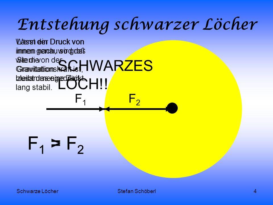 Schwarze LöcherStefan Schöberl4 Entstehung schwarzer Löcher Wenn ein Druck von innen genau so groß wie die Gravitationskraft ist, bleibt das eine Zeit