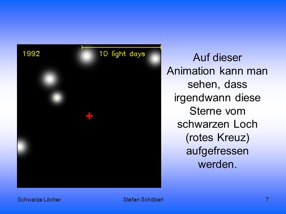 Schwarze LöcherStefan Schöberl7 Auf dieser Animation kann man sehen, dass irgendwann diese Sterne vom schwarzen Loch (rotes Kreuz) aufgefressen werden