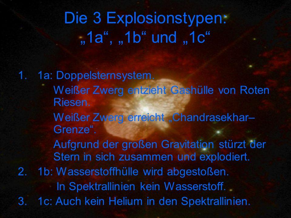 Die 3 Explosionstypen: 1a, 1b und 1c 1.1a: Doppelsternsystem. Weißer Zwerg entzieht Gashülle von Roten Riesen. Weißer Zwerg erreicht Chandrasekhar– Gr