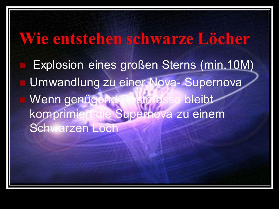Das schwarze Loch Ein Präsentation von Julian, Christoph und Elias