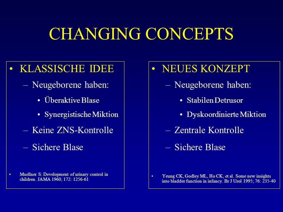 CHANGING CONCEPTS KLASSISCHE IDEE –N–Neugeborene haben: Überaktive Blase Synergistische Miktion –K–Keine ZNS-Kontrolle –S–Sichere Blase Muellner S: De