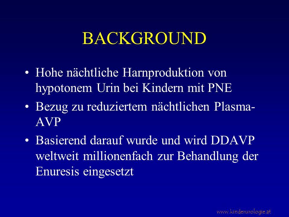 www.kinderurologie.at BACKGROUND Hohe nächtliche Harnproduktion von hypotonem Urin bei Kindern mit PNE Bezug zu reduziertem nächtlichen Plasma- AVP Ba