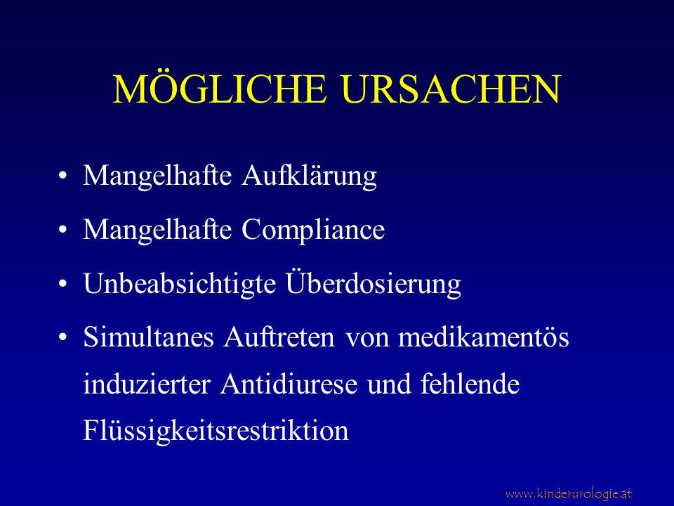 www.kinderurologie.at MÖGLICHE URSACHEN Mangelhafte Aufklärung Mangelhafte Compliance Unbeabsichtigte Überdosierung Simultanes Auftreten von medikamen