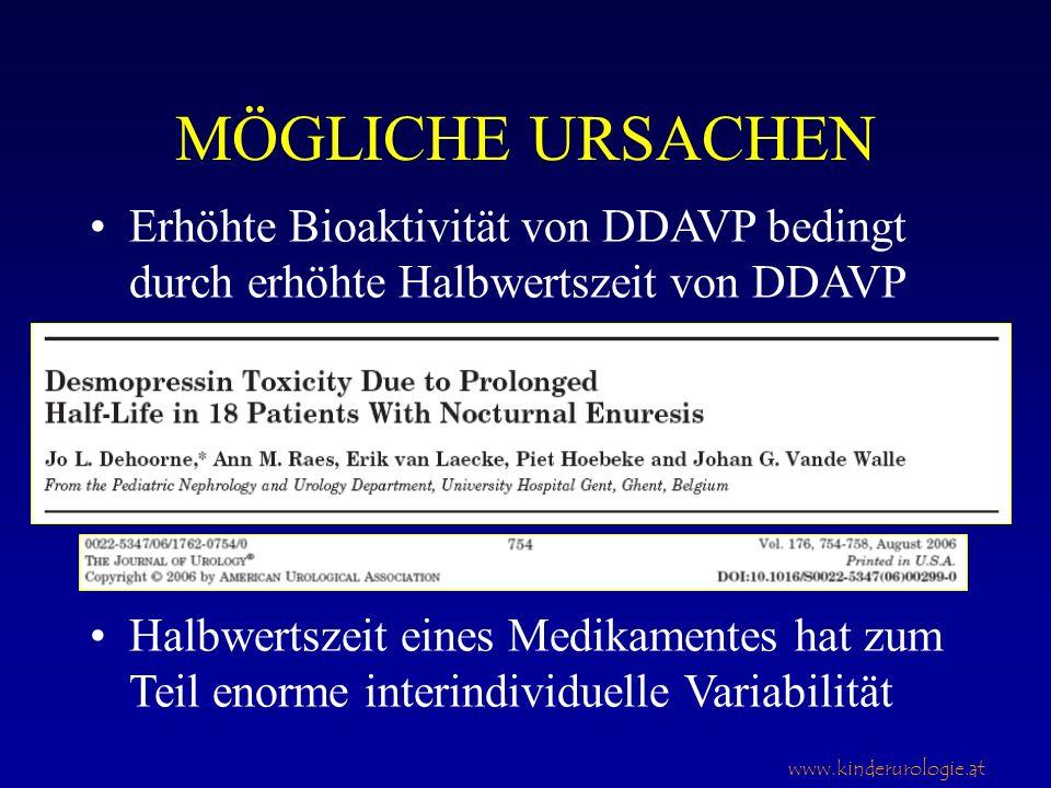 www.kinderurologie.at MÖGLICHE URSACHEN Erhöhte Bioaktivität von DDAVP bedingt durch erhöhte Halbwertszeit von DDAVP Halbwertszeit eines Medikamentes hat zum Teil enorme interindividuelle Variabilität