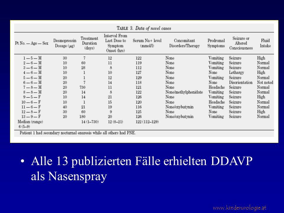 www.kinderurologie.at Alle 13 publizierten Fälle erhielten DDAVP als Nasenspray