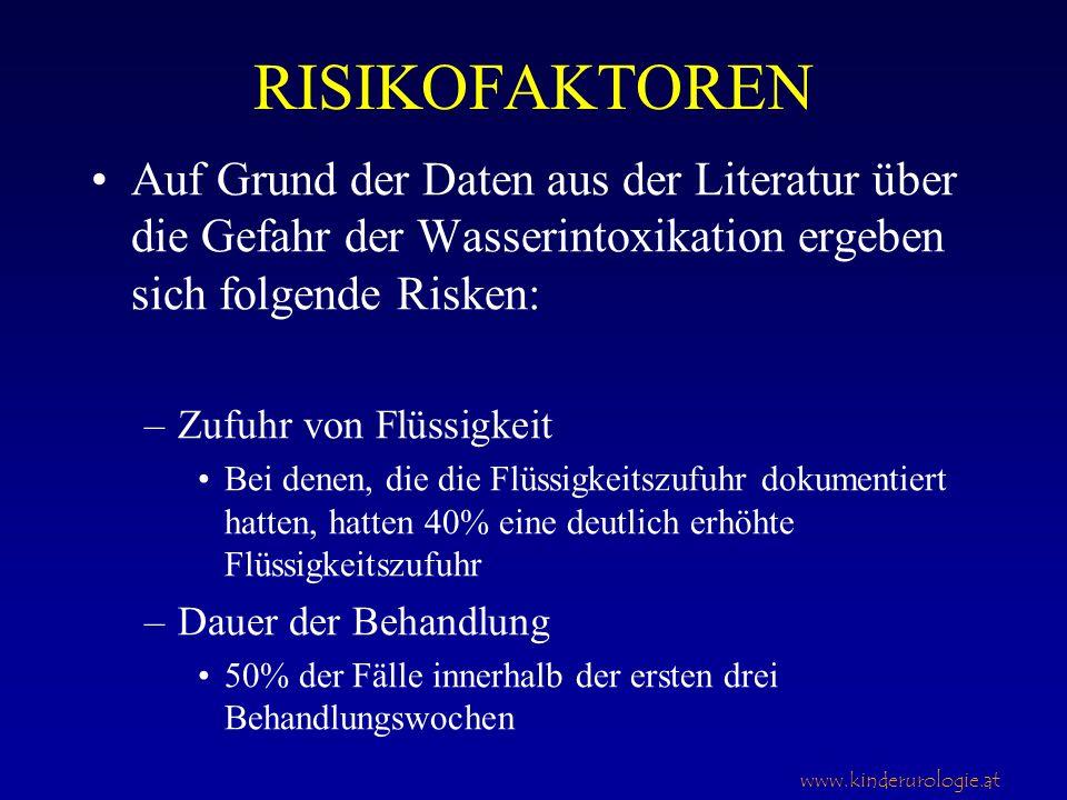 www.kinderurologie.at RISIKOFAKTOREN Auf Grund der Daten aus der Literatur über die Gefahr der Wasserintoxikation ergeben sich folgende Risken: –Zufuh