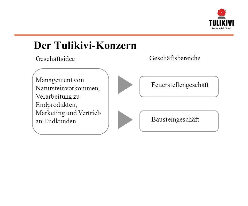 Management von Natursteinvorkommen, Verarbeitung zu Endprodukten, Marketing und Vertrieb an Endkunden Geschäftsbereiche Geschäftsidee Feuerstellengesc