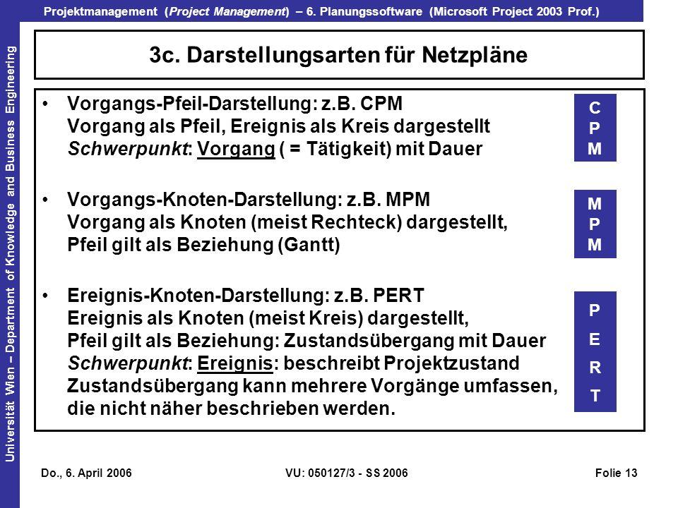 Projektmanagement (Project Management) – 6. Planungssoftware (Microsoft Project 2003 Prof.) Universität Wien – Department of Knowledge and Business En