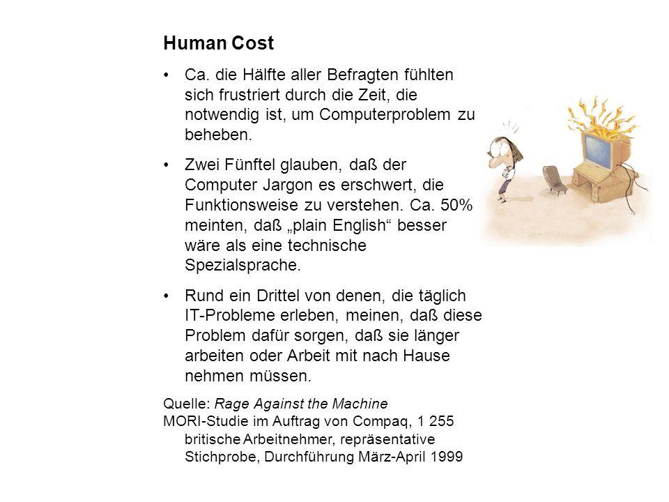 Human Cost Ca. die Hälfte aller Befragten fühlten sich frustriert durch die Zeit, die notwendig ist, um Computerproblem zu beheben. Zwei Fünftel glaub