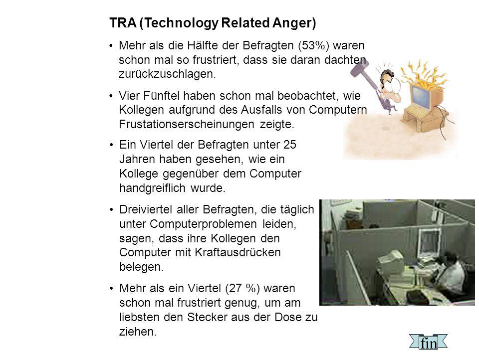 TRA (Technology Related Anger) Mehr als die Hälfte der Befragten (53%) waren schon mal so frustriert, dass sie daran dachten zurückzuschlagen. Vier Fü