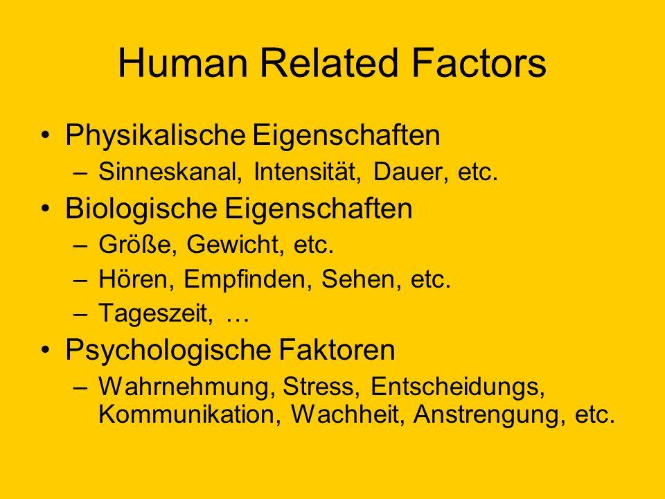 Human Related Factors Physikalische Eigenschaften –Sinneskanal, Intensität, Dauer, etc. Biologische Eigenschaften –Größe, Gewicht, etc. –Hören, Empfin